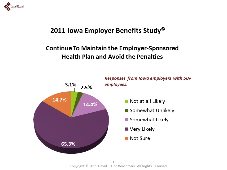 2011 Iowa Employer Benefits Study