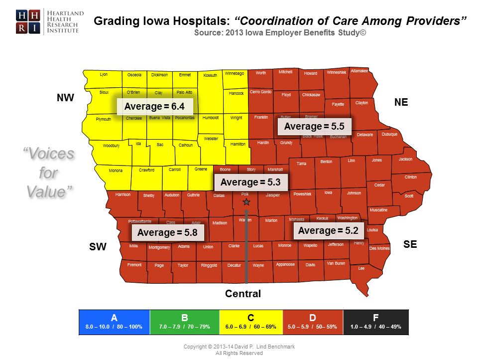 Regional - Coordination of Care Among Providers Map-Master