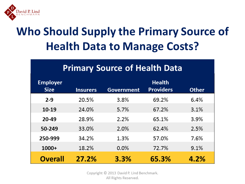 Primary Source of Health Data