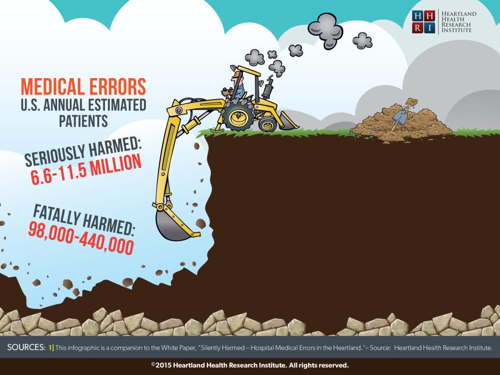 Digging Deep Down